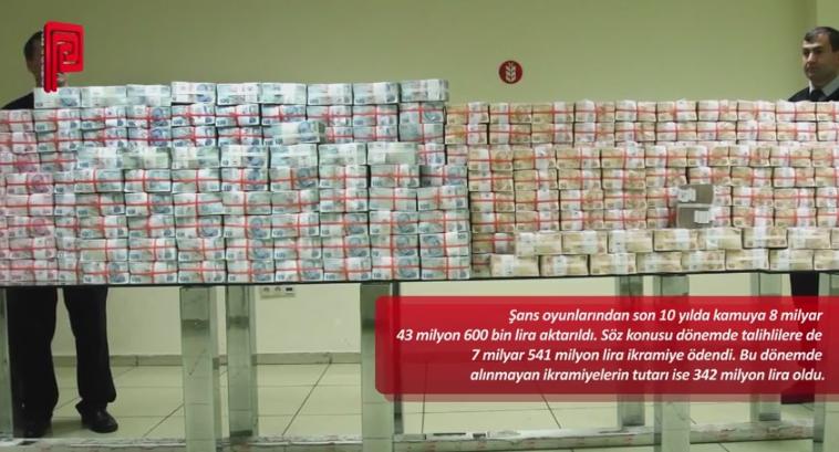 Talih Kuşu Devlete 8 Milyar Lira Taşıdı