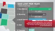 Metan gazı kaçağı projesi
