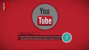 Youtube'a günde kaç video yükleniyor?